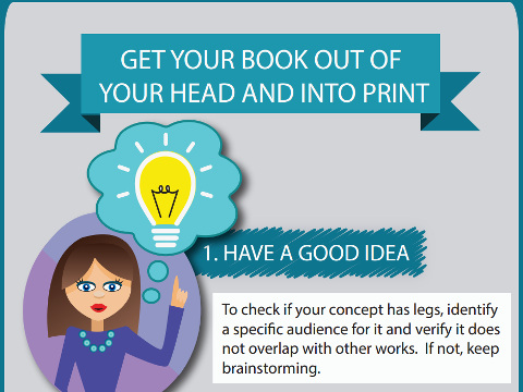 Get Your Book Out Of Your Head And Into Print