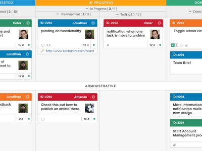 Pros Pick the Best Kanban Tools: Now and Next Generation