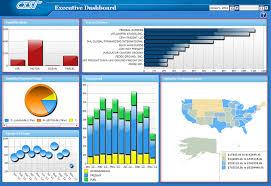 Measure procurement success with KPIs.
